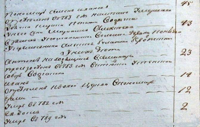 Ревизская сказка цимбаевка ульяновская область
